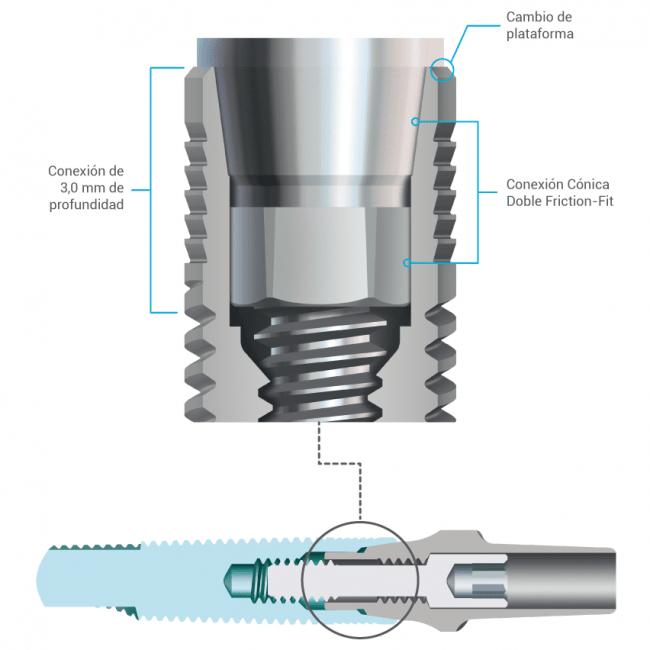 Conexión-Implante-Eztetic-3.1-Zimmer-Biomet-Dental (2)